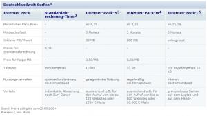 o2-internet-pack